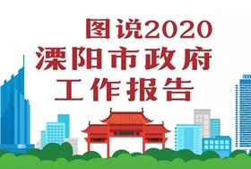 重磅 | 图说2020年溧阳市政府工作报告