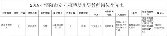 溧阳市教育系统定向招聘幼儿男教师8人