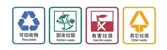 溧阳市五个实效试点小区垃圾分类顺利推进