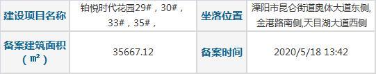 铂悦时代花园29#,30#,33#,35#房价备案公示