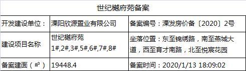 世纪樾府苑(1#,2#,3#,5#,6#,7#,8#)房价备案公示