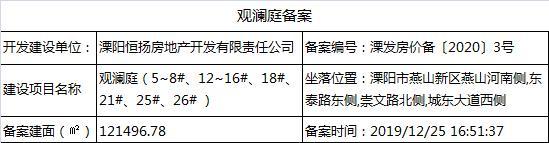 观澜庭(5~8#、12~16#、18#、21#、25#、26# )房价备案公示