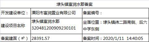 埭头镇富润水郡(1幢,2幢,3幢)房价备案公示