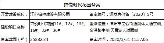 铂悦时代花园(11#、12#、13#、16#、32#、36#)房价备案公示