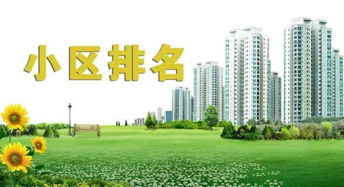 溧阳市小区2020年四季度测评结果出炉!快看你家小区排第几?